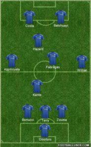 Chelsea i en 3-5-2 med Azpi som venstrekant spiller og Kante/Matic i en defensiv midtbanerolle. Hazard opp i tierrollen.